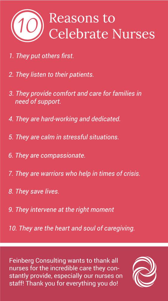 Nurses Day Thought In Hindi: 10 Reasons To Celebrate Nurses On National Nurses Day